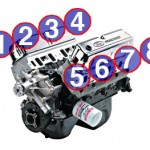 Small Block Ford Engine Cylinder Numbering